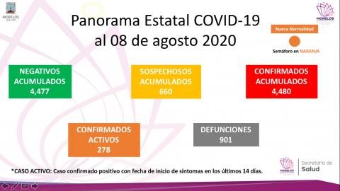 """<a href=""""/noticias/situacion-actual-del-coronavirus-covid-19-en-morelos-38"""">Situación actual del coronavirus COVID-19 en Morelos</a>"""