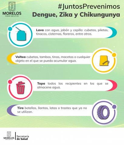 """<a href=""""/noticias/eliminacion-de-criaderos-clave-para-prevenir-dengue-chikungunya-y-zika"""">ELIMINACIÓN DE CRIADEROS, CLAVE PARA PREVENIR DENGUE, CHIKUNGUNYA Y ZIKA</a>"""